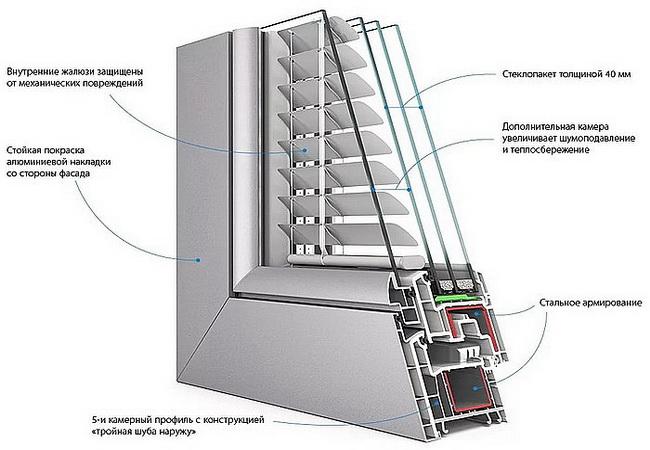Металлопластиковые окна заводского качества в Одессе
