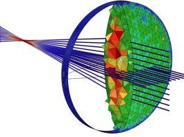 Виды оптических аберраций