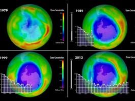 Динамика изменения озонового слоя Земли