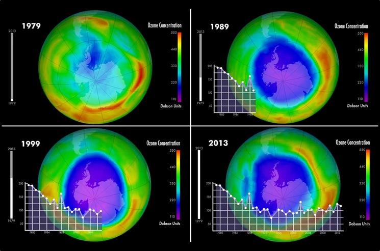 Причины возникновения озоновых дыр реферат 368