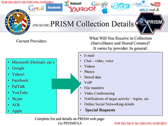 Призма - программа шпион