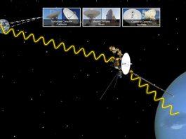Процесс передачи данных планеты Нептун с voyager 2 на Землю