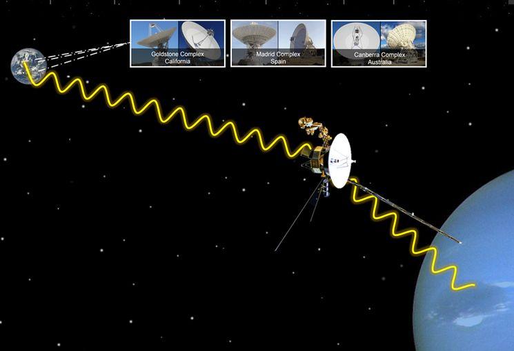 protsess-peredachi-dannykh-planety-neptun-s-voyager-2-na-zemlyu.jpg