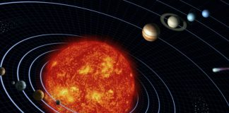 Cила гравитации между Солнцем и Землей