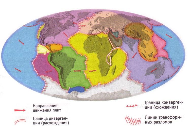 Схема направления движения тектонических плит