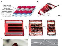 Солнечные батареи размером с паутинку