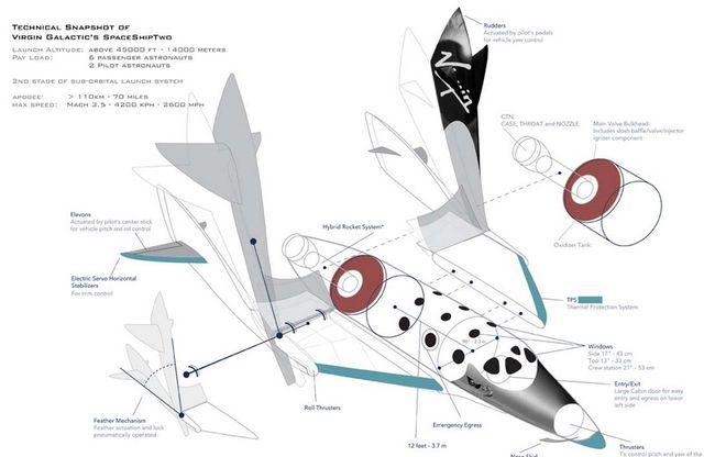 Схема spaceshiptwo
