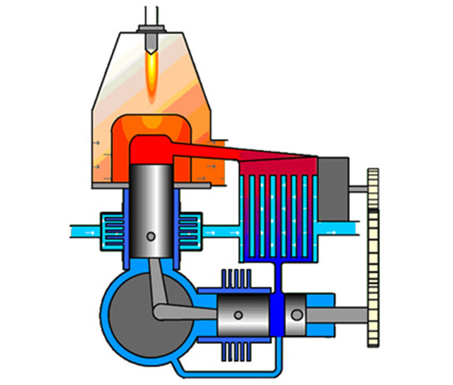 принцип действия двигателя стирлинга