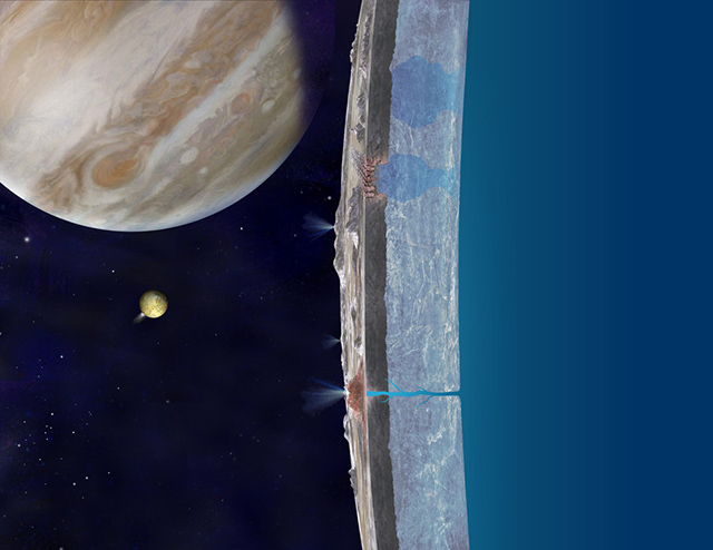 строение спутника Юпитера Европы