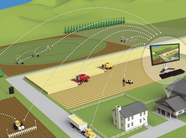 Технология точного земледелия как инструмент оптимизации