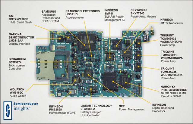 Baseband processor в нижнем правом углу