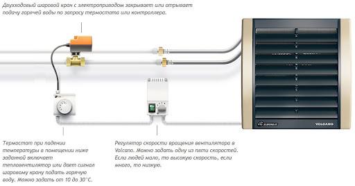 Каталог моделей Volcano EC в Ульяновске