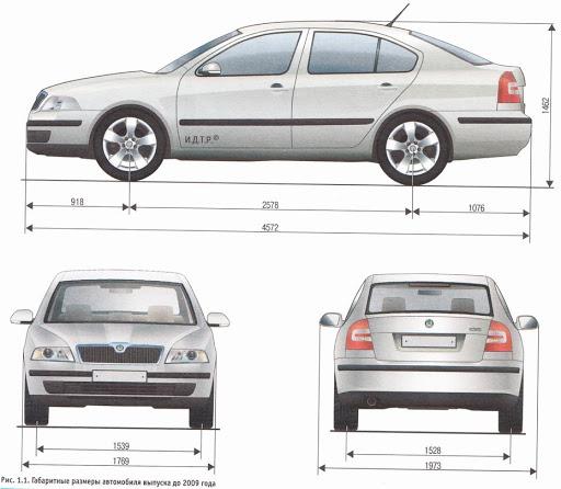 Покупка б/у авто для тех, кто любит комфорт