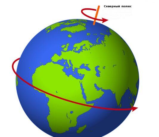В какую сторону вращается Земля