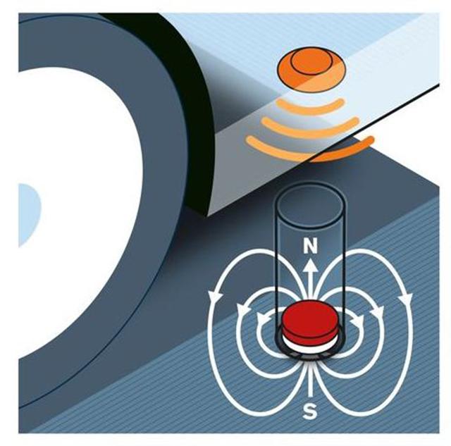 Принцип работы магнитных датчиков