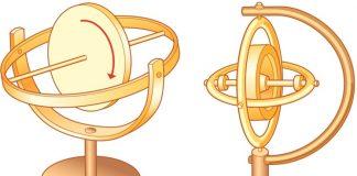 Вращательное движение тела: принцип гироскопа, центробежная и центростремительная