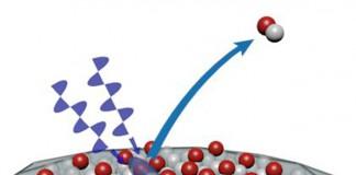 технология лазерной наногравировки
